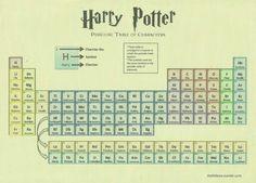 My type of chemistry