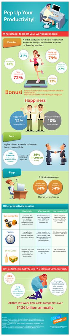 Pep Up Your Productivity infographic