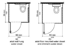 Figure (a) is a plan view of an adult wall hung water closet.  The compartment is shown to be 60 inches (1525 mm) wide minimum and 56 inches...