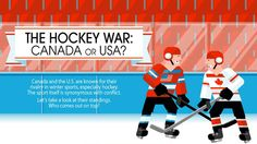 Infographic | The Ice Hockey War. Read more at www.finesportsprints.com/journal #canada #usa #infographic Winter Sports, Ice Hockey, Read More, Infographic, Canada, War, Posts, Journal, Let It Be