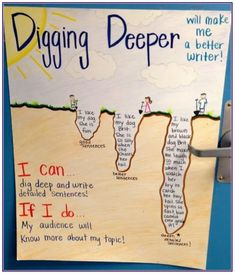 36 Awesome Anchor Charts for Teaching Writing is part of Classroom writing - Steal these for your writing unit! Writing Strategies, Writing Lessons, Teaching Writing, Writing Practice, Writing Activities, Writing Skills, Teaching Ideas, Writing Process, Kindergarten Writing