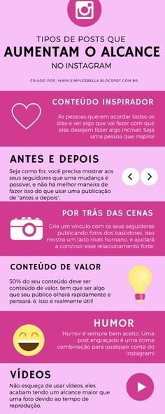 4 Ways Using Visual Content In Social Media To Get More Customers Logo Instagram, Instagram Marketing Tips, Story Instagram, Instagram Blog, Instagram Posts, Marketing Pdf, Online Marketing, Social Media Marketing, Digital Marketing