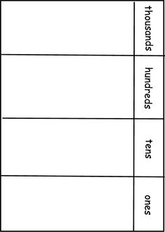 place value chart out to hundred thousands place, run off a class set and laminate. Student will use dry erase marks Place Value Chart, Place Value Worksheets, Math Place Value, Place Values, Second Grade Math, First Grade Math, Grade 3, Third Grade, Math For Kids