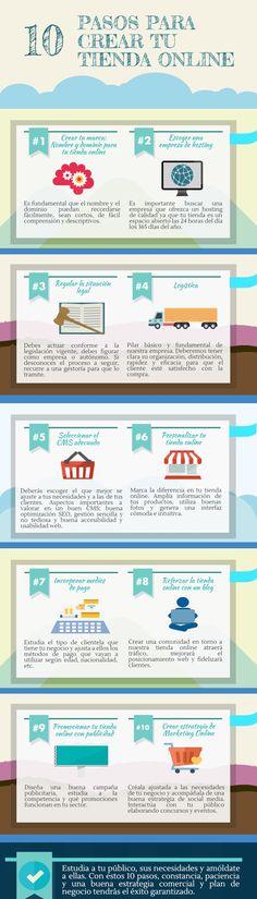 Pasos para crear #TiendaOnline