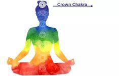 How To Open Your Chakras - Sahasrara Or Crown Chakra Heart Chakra Meditation, Meditation Benefits, Healing Meditation, How To Open Chakras, Chakra Tattoo, Chakra Symbols, Boiled Egg Diet, 7 Chakras, Restorative Yoga