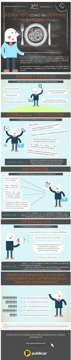 Pensando como un gerente de éxito #infografia #infographic #rrhh vía: www.publicar.com http://www.albertoporrasmoreno.es/consultoria/recursos/