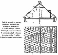 ACOPERISURI - Rol, alcatuire, clasificare si montare Arch, Outdoor Structures, Calculus, Longbow, Wedding Arches, Bow, Arches, Belt
