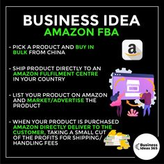 📹 Subscribe on Youtube for more ideas | #entrepreneur #makemoney #entrepreneurlife #money #business #youngentrepreneur #businessideas #startup #startupidea #makemoneyonline #workfromhome Make Money Online, How To Make Money, Amazon Fulfillment Center, List Of Countries, Amazon Fba, Young Entrepreneurs, Secret To Success, Grow Your Own, New Instagram