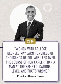 Equal Pay Day Infographic Timeline
