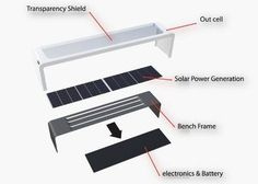 Image result for urban wifi bench