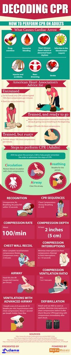 Learn how to combine CPR and a portable defibrillator to increase the chances of survival of a victim of sudden cardiac arrest. Survival Tips, Survival Skills, Survival Stuff, How To Perform Cpr, Cardiopulmonary Resuscitation, First Aid Cpr, Health Tips, Health Care, In Case Of Emergency