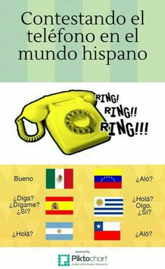 One of the easiest ways to learn Spanish is to find someone else who speaks Spanish. This person can be someone who is a native Spanish speaker or it can be Spanish Jokes, Ap Spanish, Spanish Grammar, Spanish Vocabulary, Spanish Language Learning, Spanish Teacher, Spanish Classroom, How To Speak Spanish, Teaching Spanish