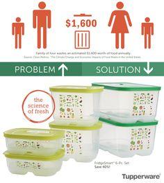Voilà pourquoi nous devons avoir des intelli-frais : sauver de l'argent et sauver notre planète.  http://juliefordtupperware.my.tupperware.ca