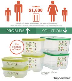 Be #fridgesmart, reduce your waste, and save some green.