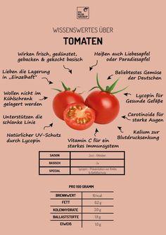 Vegan, Cantaloupe, Vegetables, Fruit, Food, Alkaline Recipes, Fruits And Veggies, Low Fiber Foods, Slim