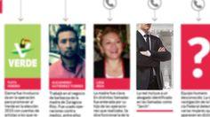 La Red Criminal, según PF- SinEmbargo TV