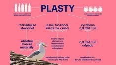 """Život bez plastů si společnost už neumí představit. Plastový odpad devastuje přírodu na stovky let dopředu a ničí v důsledku naše zdraví. V posledních desetiletích lidé vyrobili miliardy tun plastů, drtivá většina se ale nikdy nezlikvidovala či nezrecyklovala. Objevují se ale iniciativy, které se s plastovým """"morem"""" snaží něco udělat. Například Evropská komise přišla s nápadem, aby se zákazal prodej jednorázových plastových brček, nádobí i některých dalších plastových výrobků na jedno… Environment, Let It Be"""