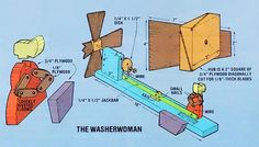 071 whirligig wind vanes - washerwoman diagram