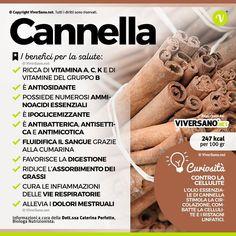 """""""Mi piace"""": 0, commenti: 1 - Marta (@studio_benessere_milano) su Instagram: """"#cannella #proprietàcannella #antibatterico #antisettico #antimicotico #proprietàantisettiche…"""""""