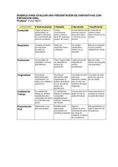 Rubrica presentación de diapositivas y exposición oral