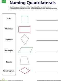 Third Grade Geometry Worksheets: Naming Quadrilaterals
