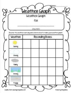 Use this chart to graph the weather everyday for a week (or longer). Great for weather or graphing units.