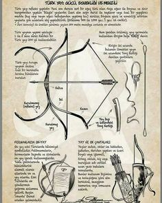 Busur in bahasa Malaysia Traditional Bow, Traditional Archery, Ninja Weapons, Anime Weapons, Archery Arrows, Archery Hunting, Survival Tips, Survival Skills, Turkish Bow