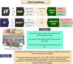 The third conditional is the most feared grammar point I know. Students of English think that it's hard to form and understand. Therefore, when they start learning the grammar they are paralysed with . English Grammar Online, English Talk, Learn English For Free, Learn English Grammar, English Idioms, English Language Learning, English Study, English Lessons, English Class
