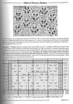 Вязание. Коллекция узоров для шалей спицами (50 узоров).