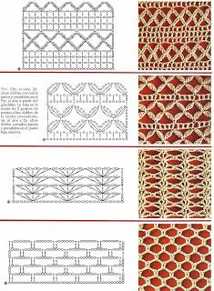 Watch This Video Beauteous Finished Make Crochet Look Like Knitting (the Waistcoat Stitch) Ideas. Amazing Make Crochet Look Like Knitting (the Waistcoat Stitch) Ideas. Filet Crochet, Crochet Stitches Chart, Crochet Symbols, Crochet Motifs, Crochet Diagram, Stitch Patterns, Knitting Patterns, Crochet Patterns, Confection Au Crochet