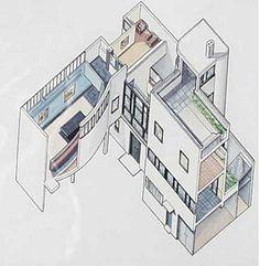 Axonometria com interiores da Maison La Roche