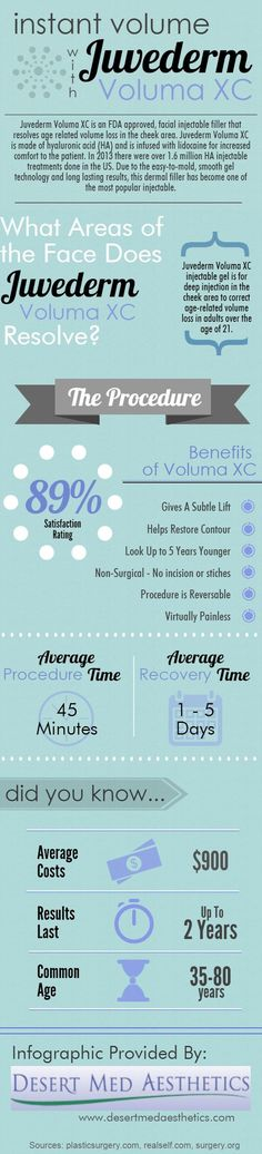 Check out this Juvederm Voluma Infographic to learn more about how Voluma can help restore volume in your face!