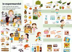 journee_supermarche.jpg (914×664)