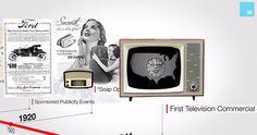 Historia de la publicidad en 60 segundos