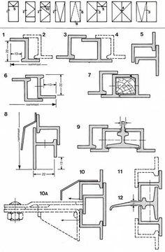 Stalen kozijn - stoeltjesprofielen