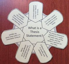 English essay writing thesis statement I am going to print the fill-in the blank one and use this! What is a Thesis Statement? free foldables and organizers 6th Grade Writing, 6th Grade Ela, Middle School Writing, Writing Classes, Writing Lessons, Writing Skills, Writing Services, Writing Workshop, Math Lessons
