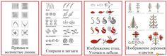 мезенская роспись элементы росписи: 20 тыс изображений найдено в Яндекс.Картинках