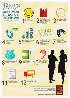 """Introducing the """"12 Habits of Great Apartment Leasing Consultants"""" Info-graphic!  From the Popular easy to read book by Nicholas L. Scott Sr. Visit www.GreatLeasingHabits.com  #Apartments #RealEstate #Leasing #PropertyManagement"""