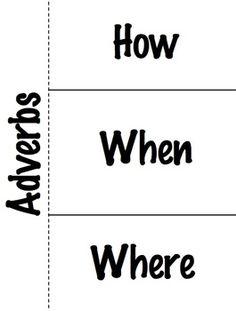 Adverbs Foldable freee