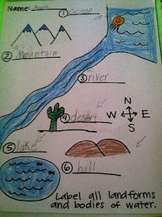 landforms. five in a row. grandfather's journey.
