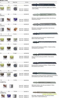 Jig Saw Blade For Bosch,Makita - Buy Jig Saw Blade Product on Alibaba.com