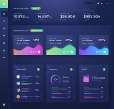 Dashboard Interface, Web Dashboard, Analytics Dashboard, Dashboard Template, Ui Web, Dashboard Design, App Ui Design, Mobile App Design, User Interface Design