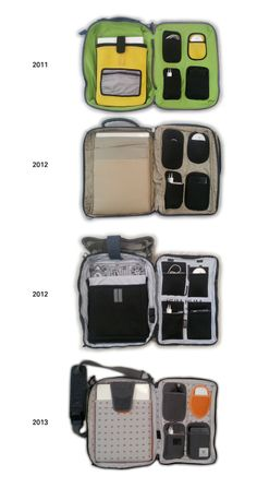 KASTEL bags hold everything perfectly organized!