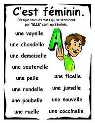 Learning French or any other foreign language require methodology, perseverance and love. In this article, you are going to discover a unique learn French method. Travel To Paris Flight and learn. French Expressions, French Language Lessons, French Language Learning, French Lessons, French Nouns, French Grammar, French Teaching Resources, Teaching French, French Practice