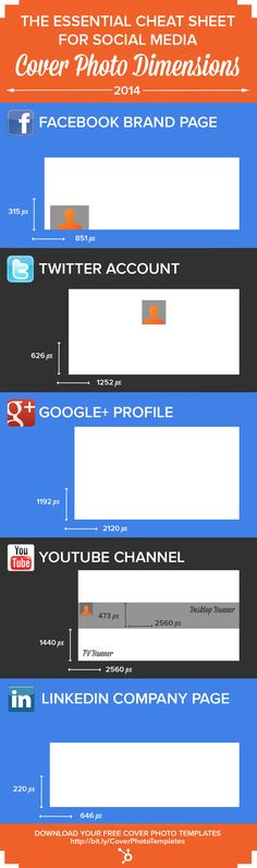 The Essential Cheat Sheet for Social Media Cover Photo Dimensions [+ Pre-Sized Templates]