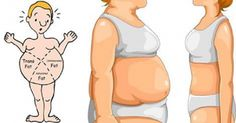 A gordura abdominal é extremamente desagradável e afeta até quem não está com sobrepeso.