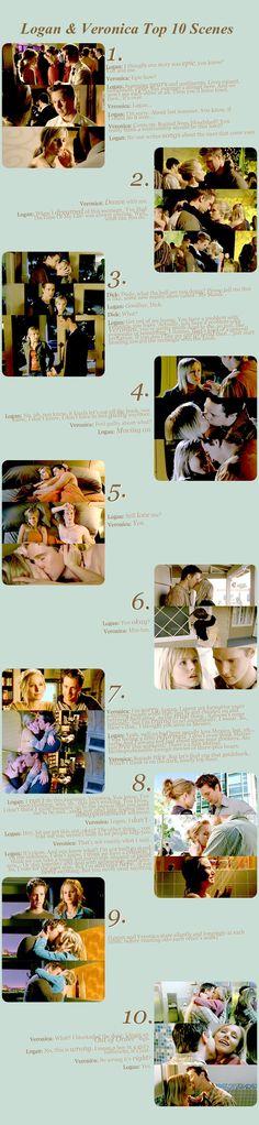 FanForum: Logan & Veronica Top Ten Scenes.