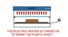 vacuum plastic molding - بحث Google