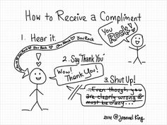 How to receive a Compliment:  http://jeannelking.com/how-to-receive-a-compliment-about-your-drawing-ability/