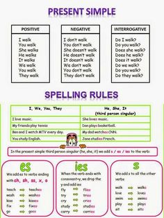 Present simple grammar Practice English Grammar, English Grammar Exercises, English Grammar For Kids, English Grammar Worksheets, English Grammar Rules, English Verbs, English Writing Skills, English Phrases, Learn English Words